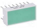 Broadcom (avago) HLMP-2885 / LED backlight; green; Lens: diffused, white;